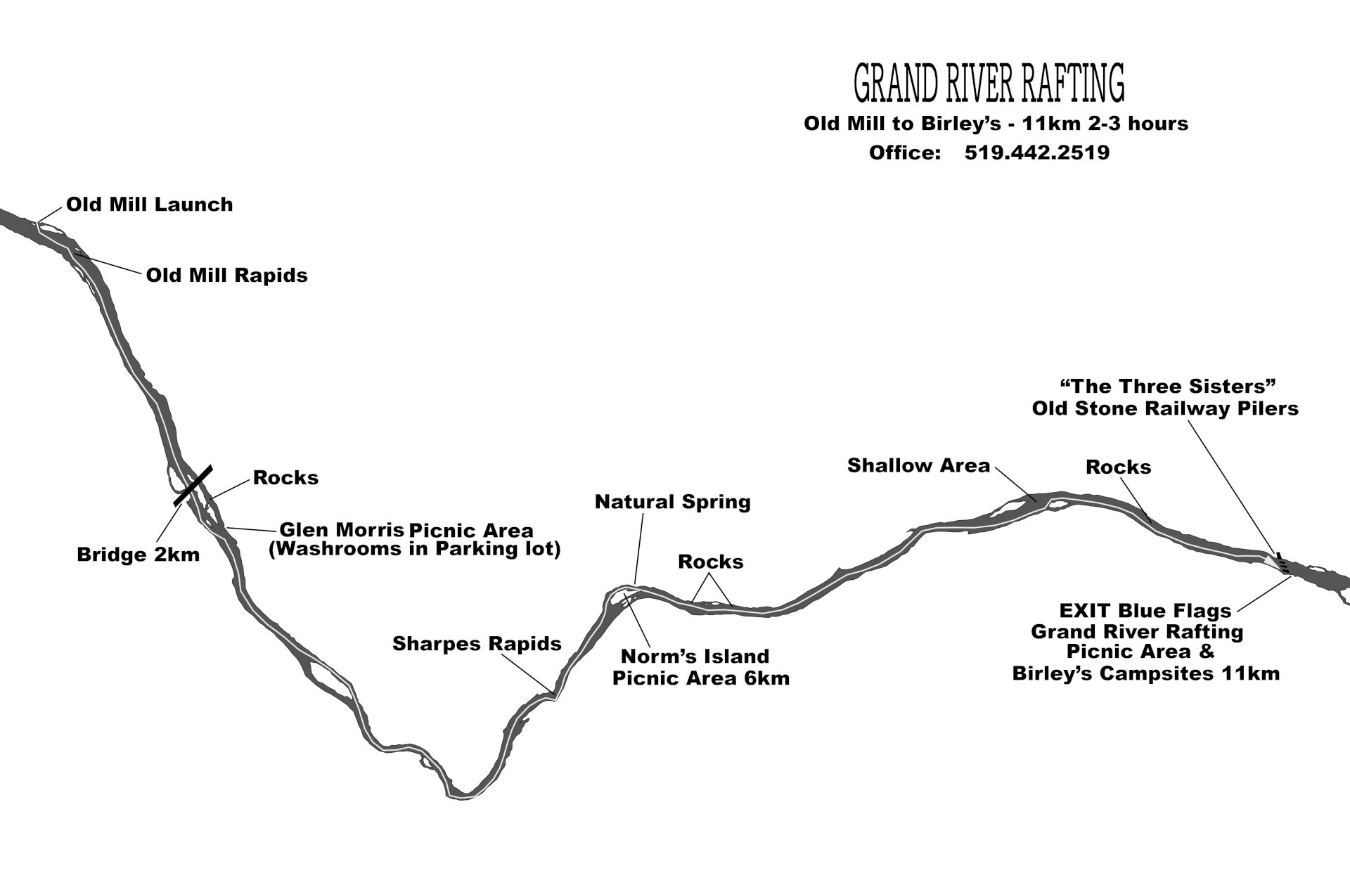 Grand River Rafting Trip Map of Old mill to Birleys